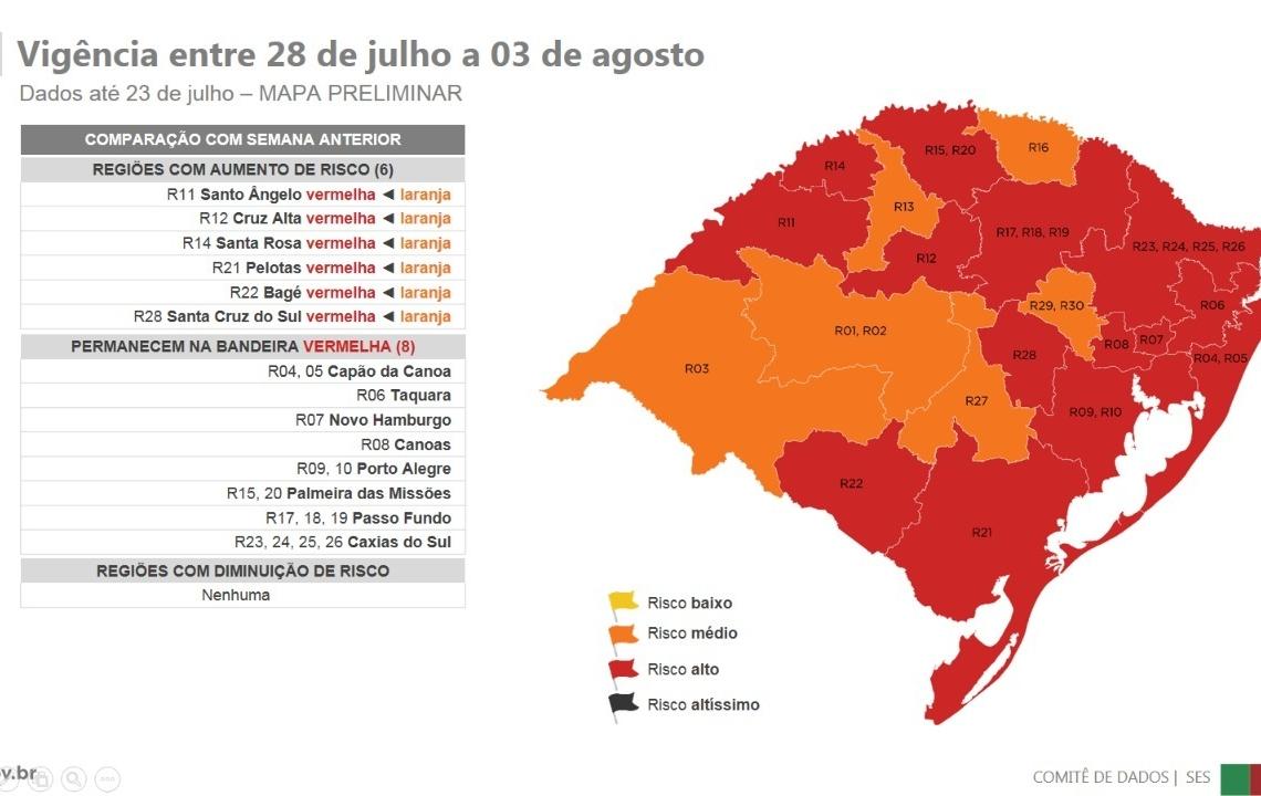 Foto: Divulgação/SES RS